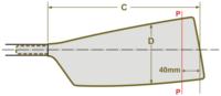 Braca Big Blade dimensions