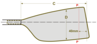 Braca Double Wing Blade dimensions